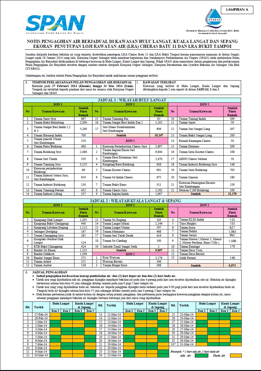 Syabas : Water Rationing/ Catuan Air Hulu Langat, Kuala